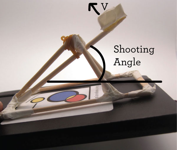 ideal shooting angle for catapults